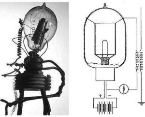 Лампа Флеминга