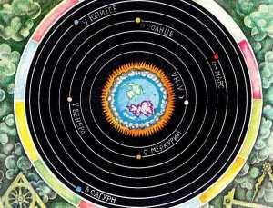 Геоцентрическая модель мира Птолемея