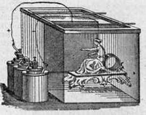 Гальванопластическая установка